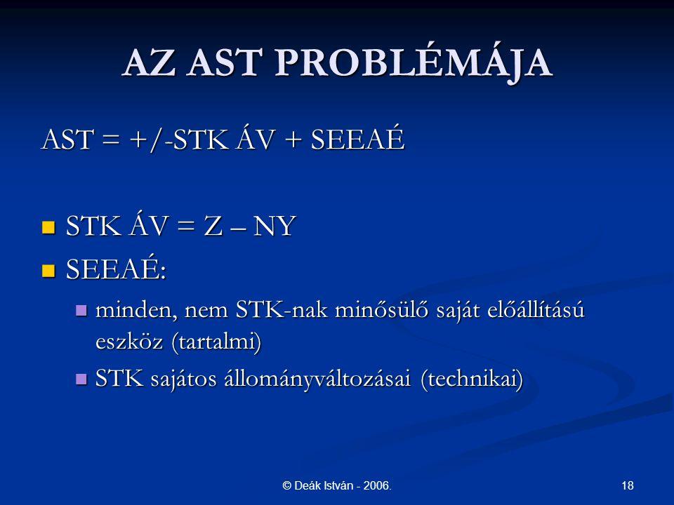 AZ AST PROBLÉMÁJA AST = +/-STK ÁV + SEEAÉ STK ÁV = Z – NY SEEAÉ: