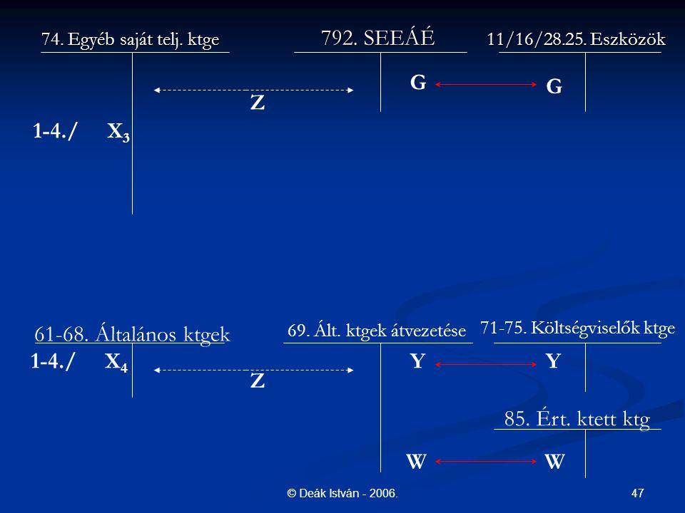 G G Z 1-4./ X3 61-68. Általános ktgek 1-4./ X4 Y Y Z