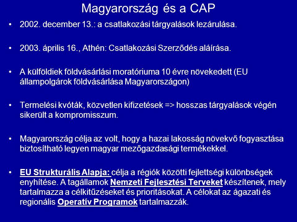 Magyarország és a CAP 2002. december 13.: a csatlakozási tárgyalások lezárulása. 2003. április 16., Athén: Csatlakozási Szerződés aláírása.