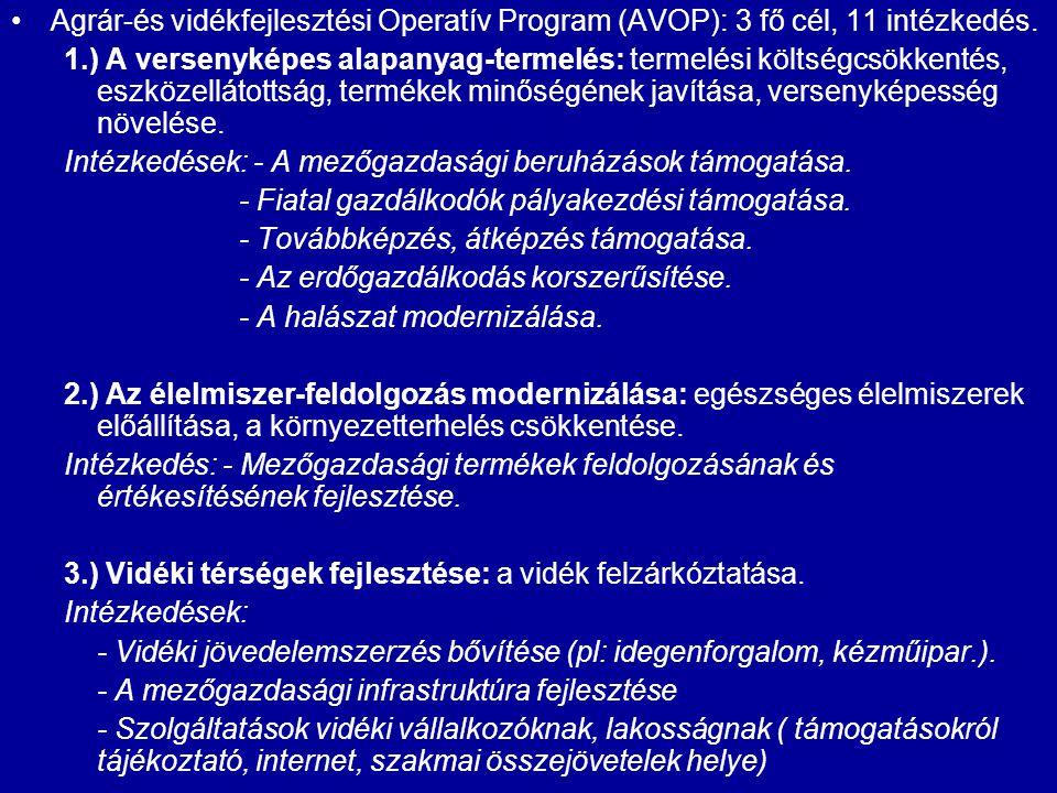 Agrár-és vidékfejlesztési Operatív Program (AVOP): 3 fő cél, 11 intézkedés.