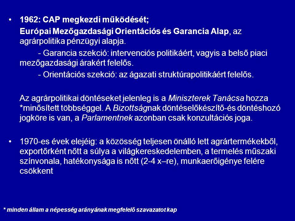 1962: CAP megkezdi működését;