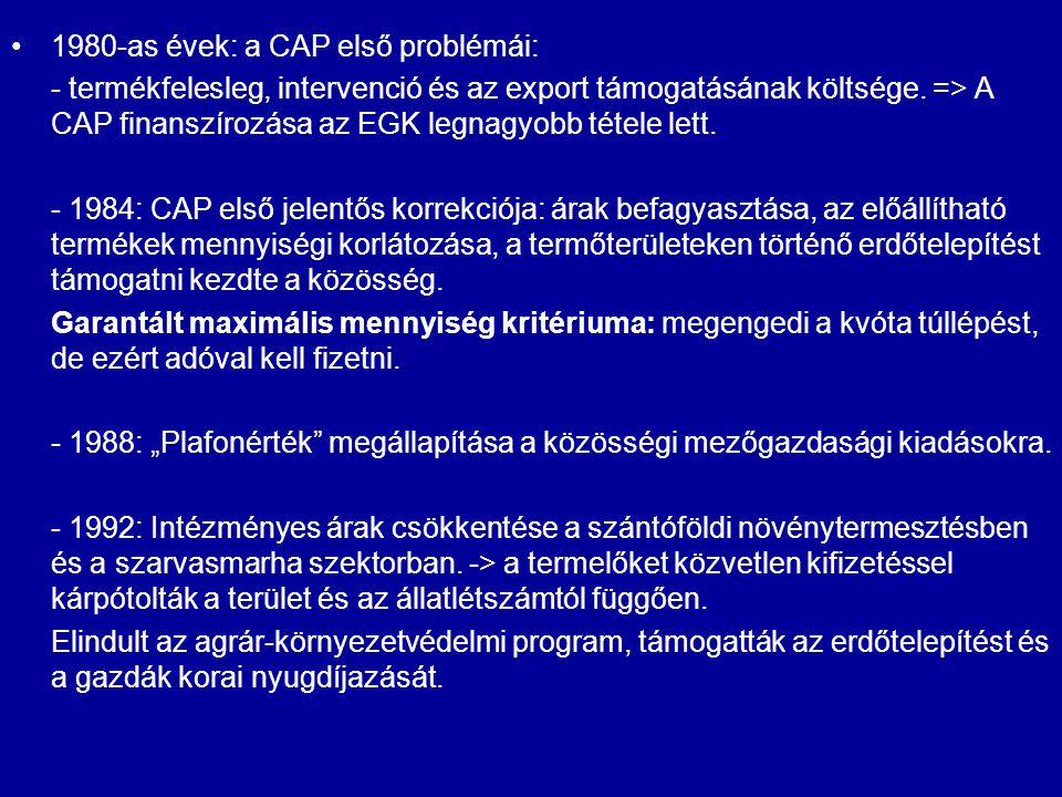 1980-as évek: a CAP első problémái:
