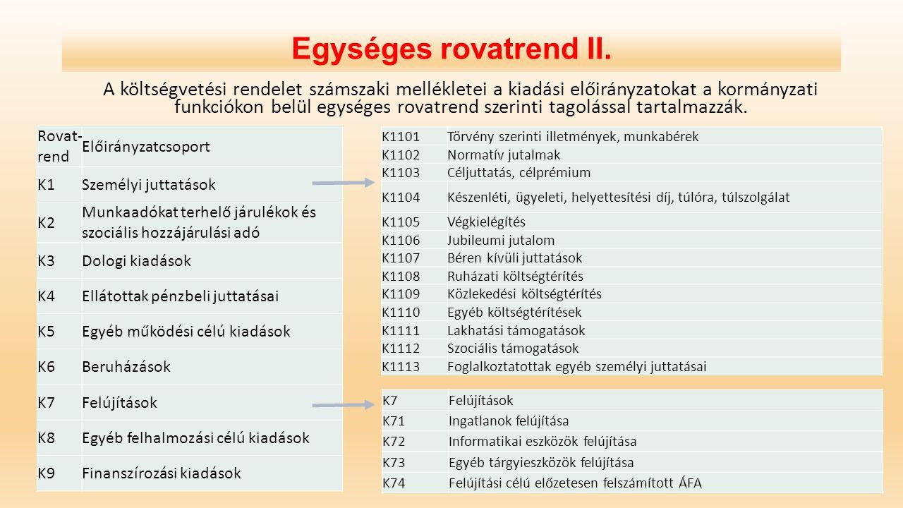 Egységes rovatrend II.