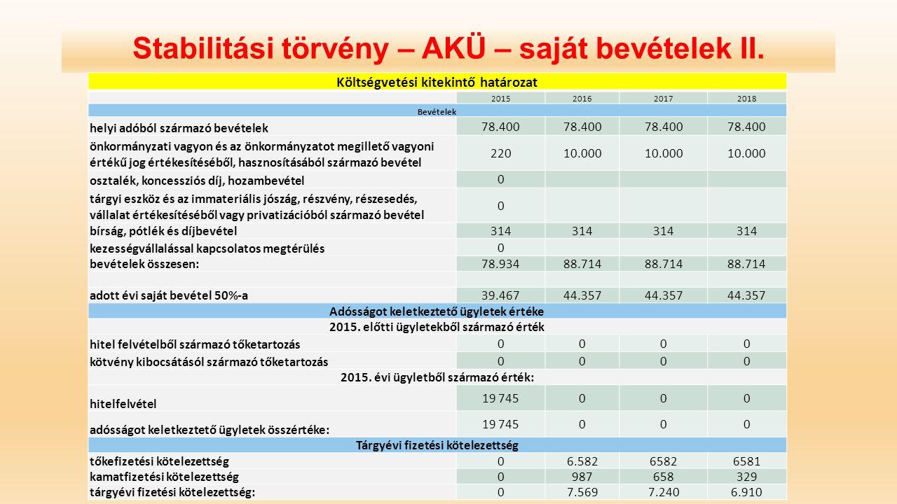 Stabilitási törvény – AKÜ – saját bevételek II.