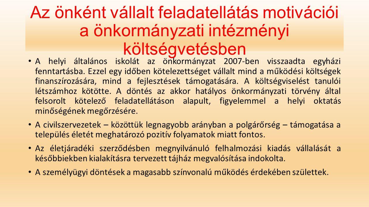 Az önként vállalt feladatellátás motivációi a önkormányzati intézményi költségvetésben