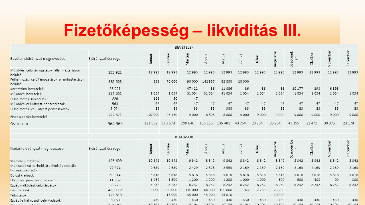 Fizetőképesség – likviditás III.