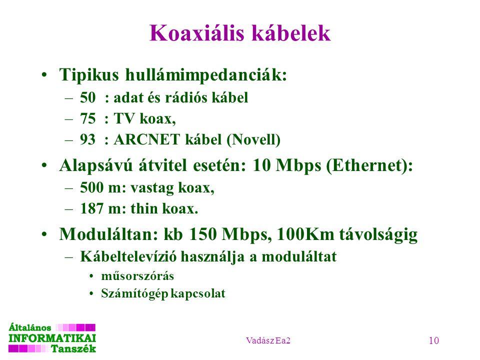 Koaxiális kábelek Tipikus hullámimpedanciák: