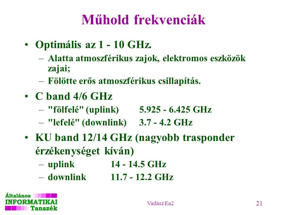 Műhold frekvenciák Optimális az 1 - 10 GHz. C band 4/6 GHz