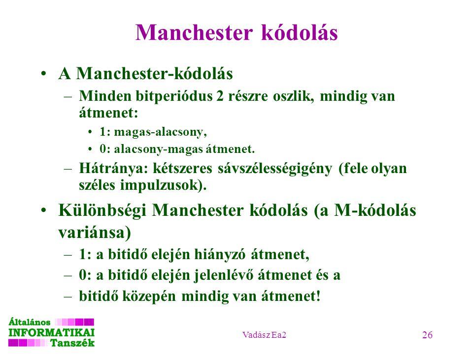 Manchester kódolás A Manchester-kódolás