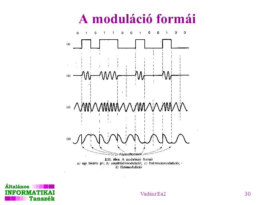 2017.04.18. A moduláció formái Vadász Ea2