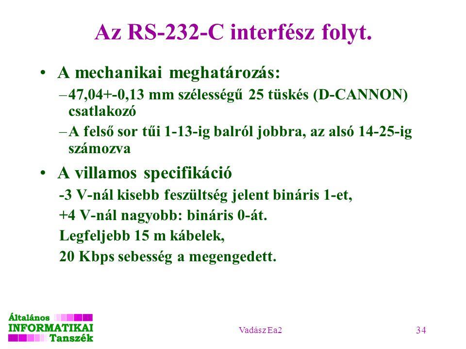Az RS-232-C interfész folyt.