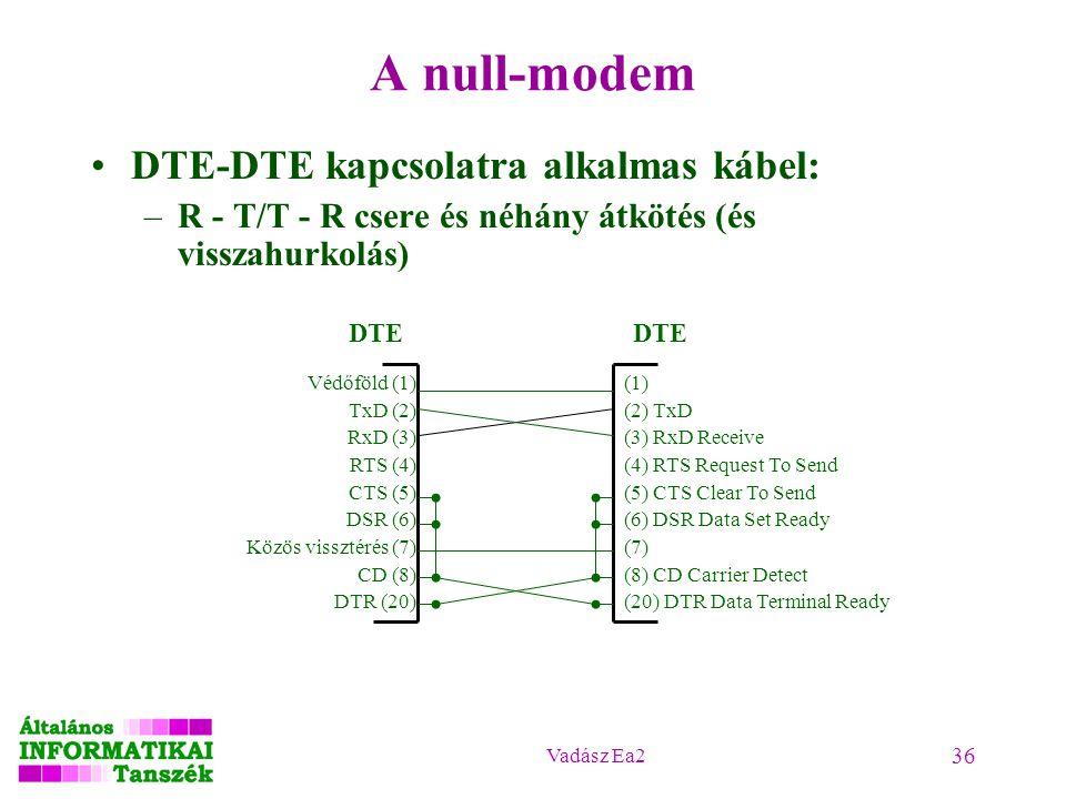 A null-modem DTE-DTE kapcsolatra alkalmas kábel: