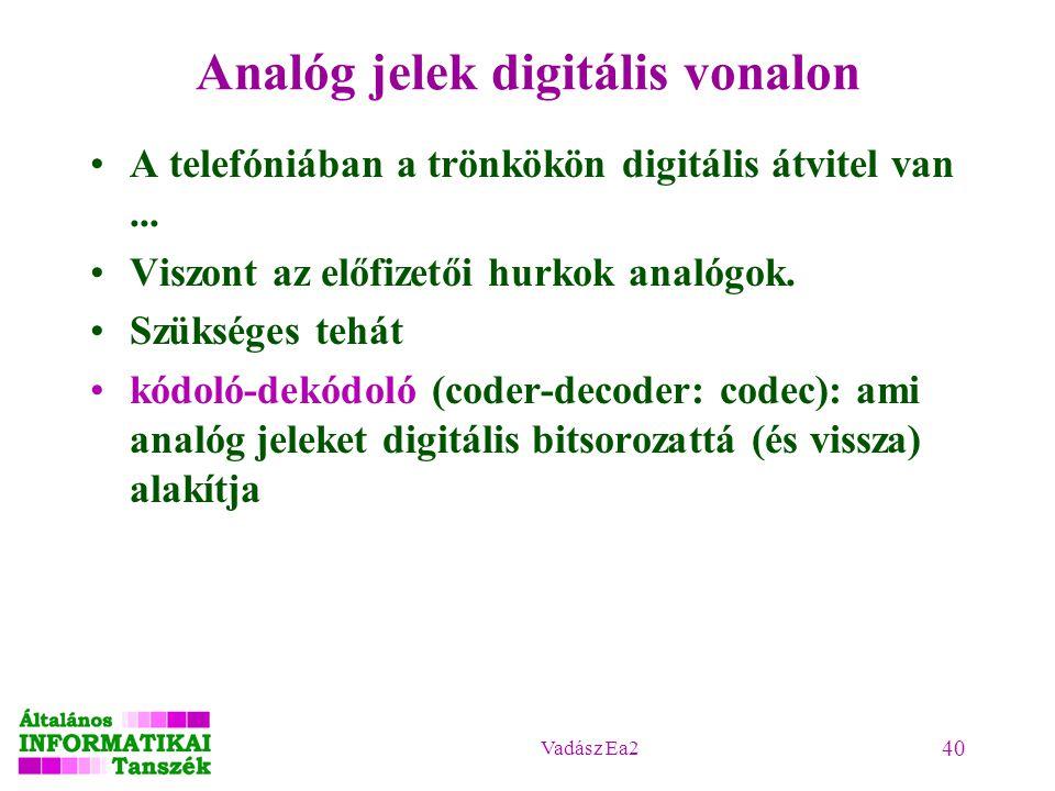 Analóg jelek digitális vonalon