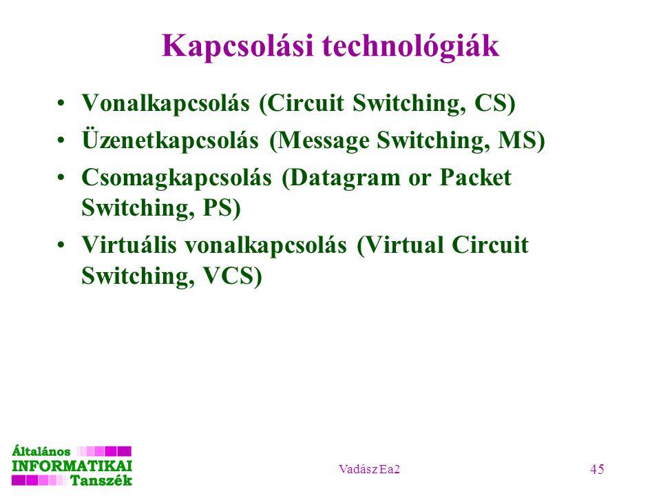 Kapcsolási technológiák