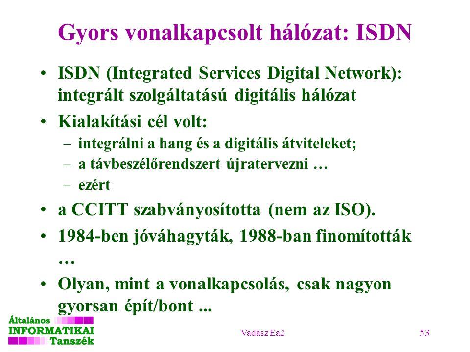 Gyors vonalkapcsolt hálózat: ISDN