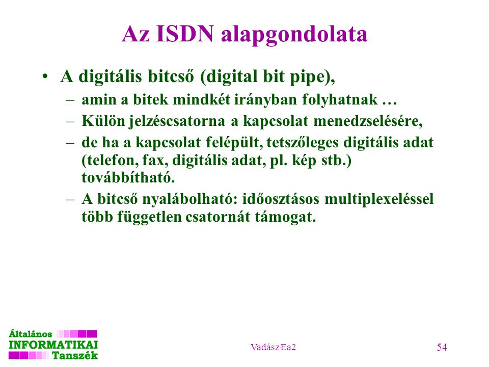 Az ISDN alapgondolata A digitális bitcső (digital bit pipe),