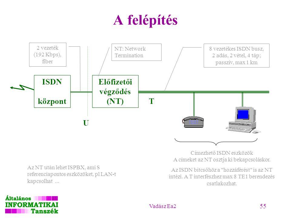 Előfizetői végződés (NT)