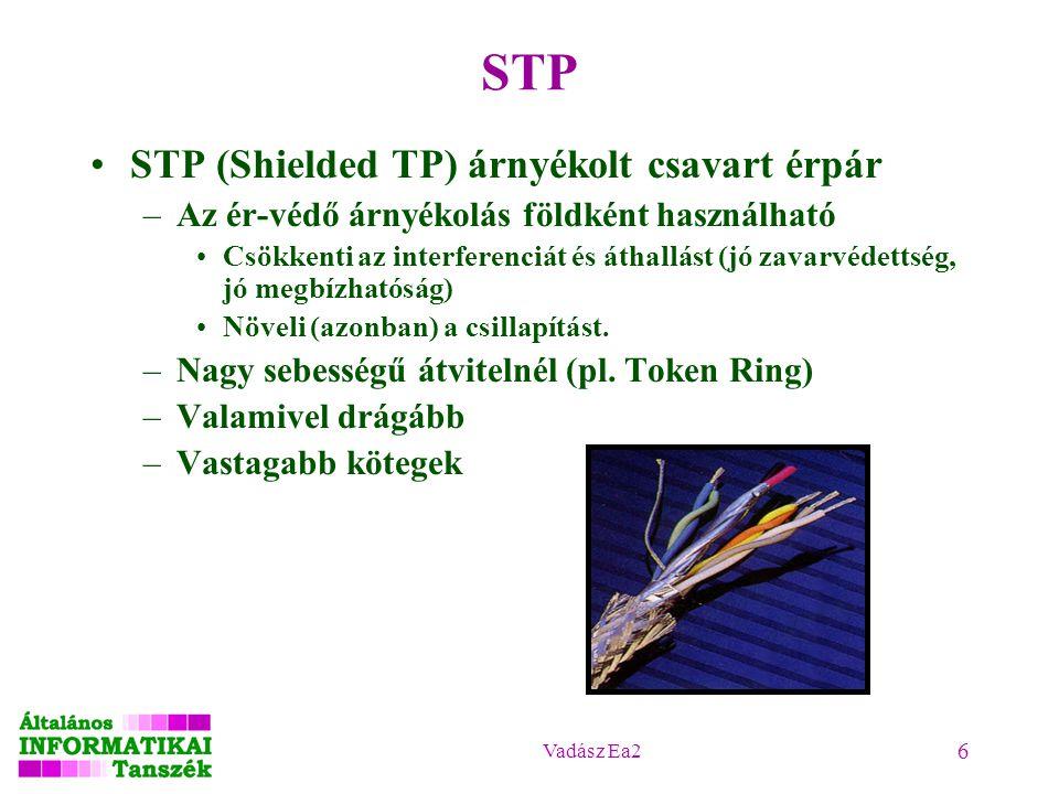 STP STP (Shielded TP) árnyékolt csavart érpár