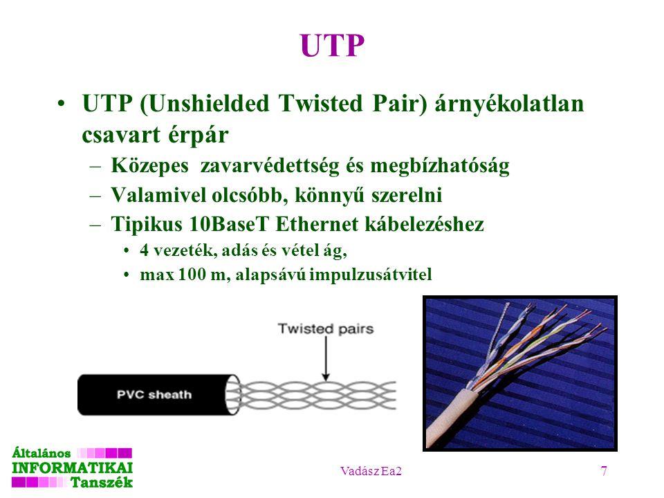 UTP UTP (Unshielded Twisted Pair) árnyékolatlan csavart érpár