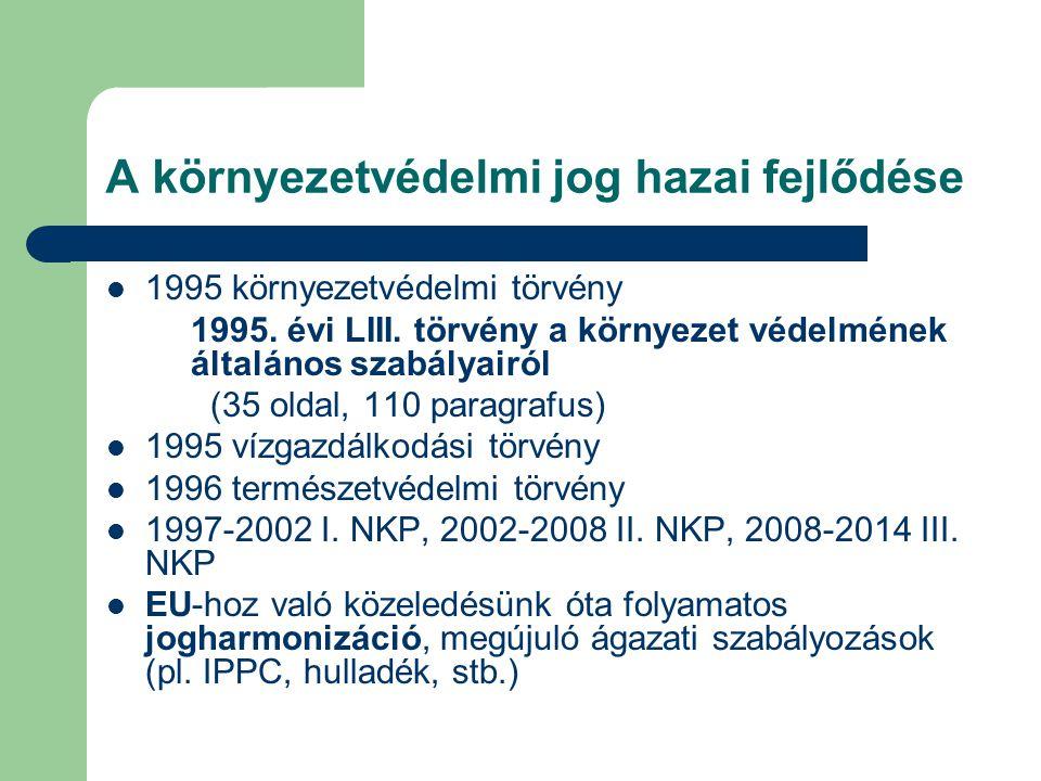 A környezetvédelmi jog hazai fejlődése