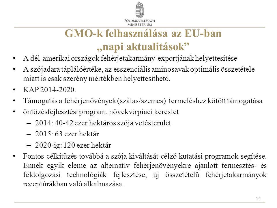 """GMO-k felhasználása az EU-ban """"napi aktualitások"""