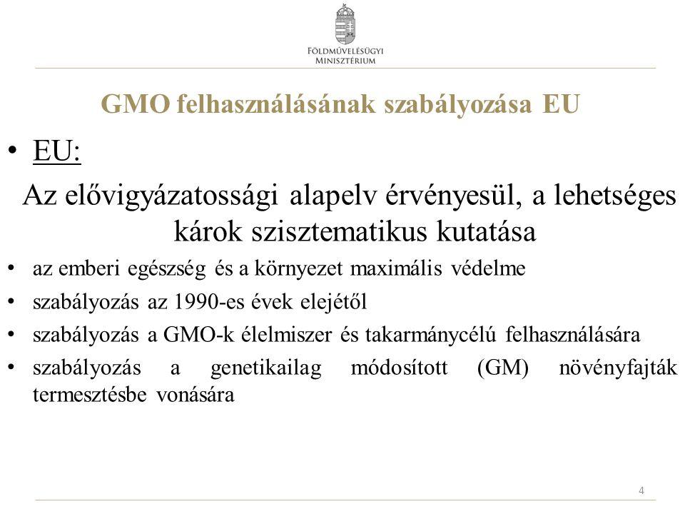 GMO felhasználásának szabályozása EU