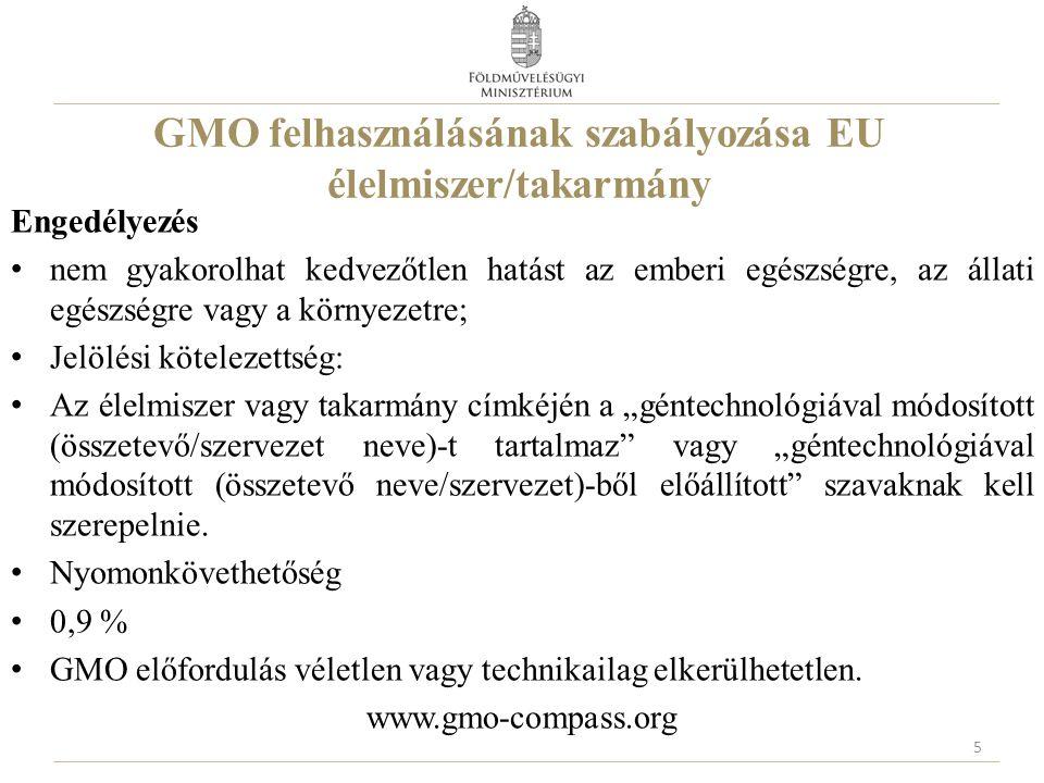 GMO felhasználásának szabályozása EU élelmiszer/takarmány