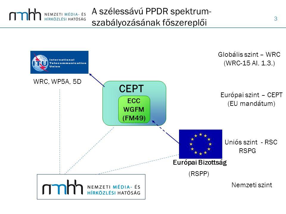 A szélessávú PPDR spektrum-szabályozásának főszereplői