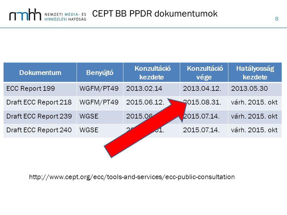 CEPT BB PPDR dokumentumok
