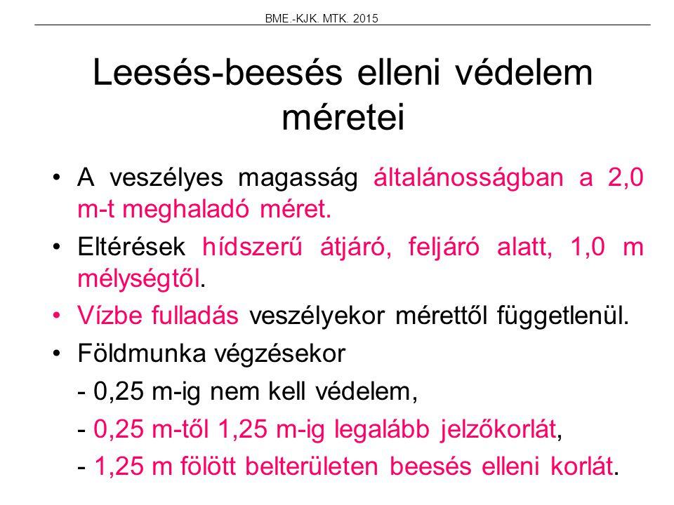 Leesés-beesés elleni védelem méretei