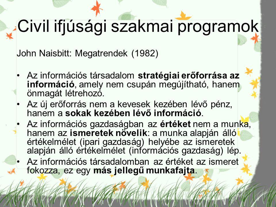Civil ifjúsági szakmai programok