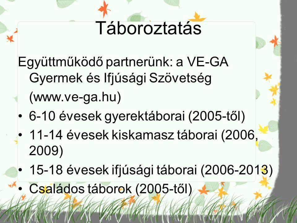Táboroztatás Együttműködő partnerünk: a VE-GA Gyermek és Ifjúsági Szövetség. (www.ve-ga.hu) 6-10 évesek gyerektáborai (2005-től)