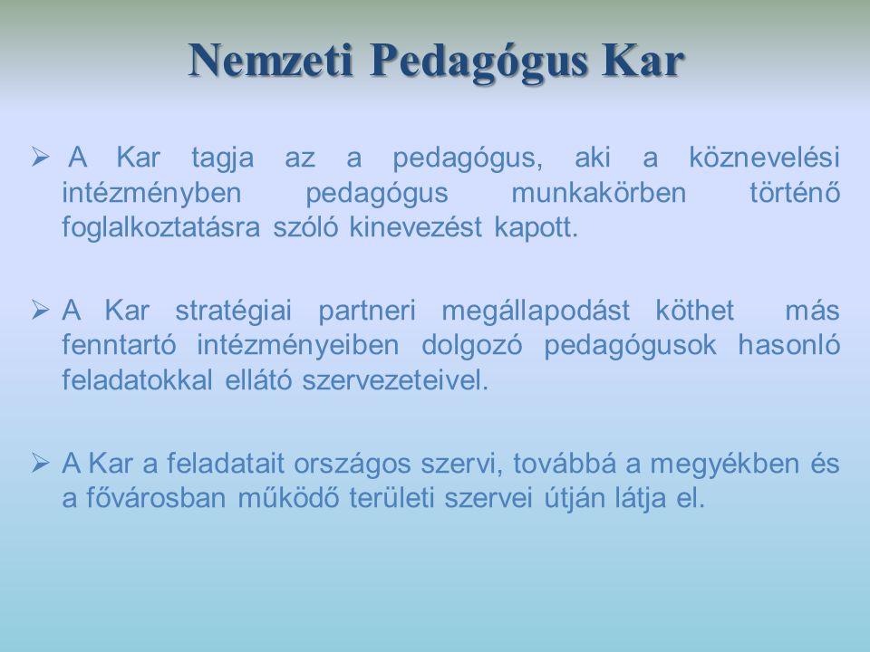Nemzeti Pedagógus Kar