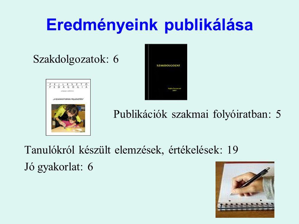 Eredményeink publikálása