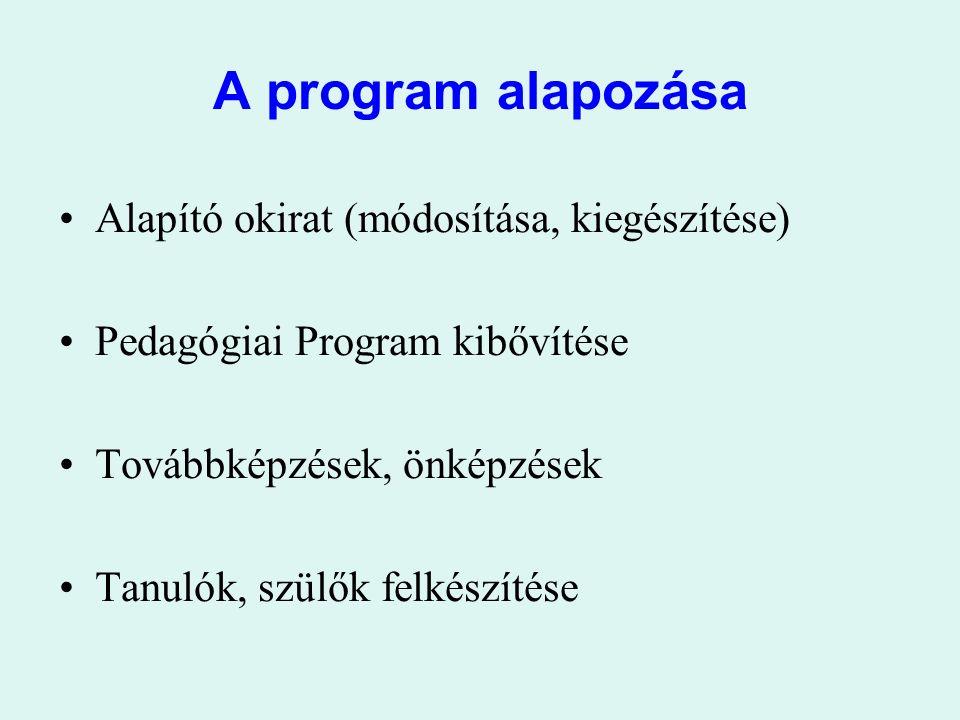 A program alapozása Alapító okirat (módosítása, kiegészítése)