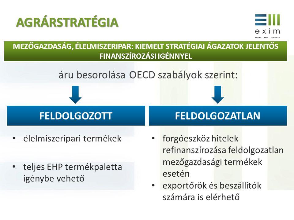 áru besorolása OECD szabályok szerint: