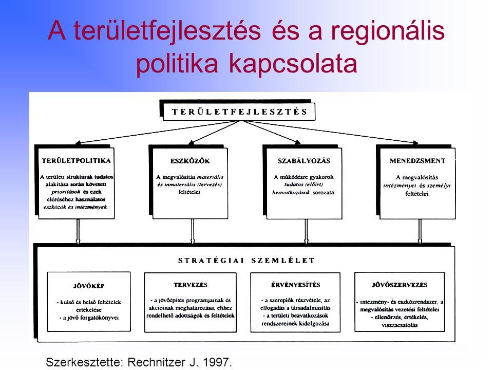 A területfejlesztés és a regionális politika kapcsolata