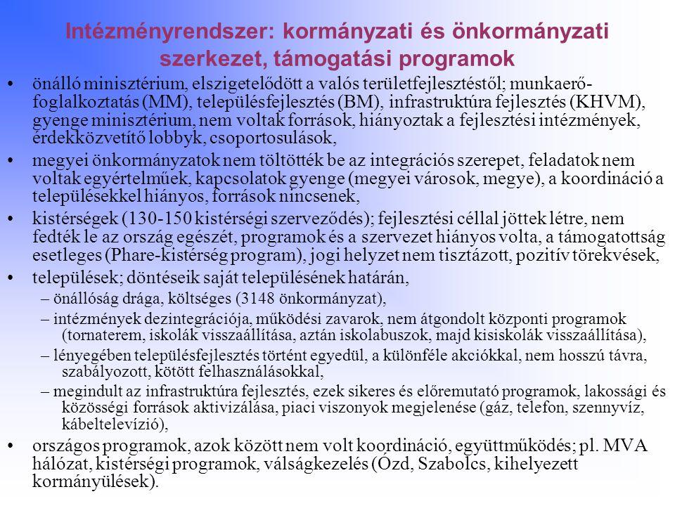 Intézményrendszer: kormányzati és önkormányzati szerkezet, támogatási programok