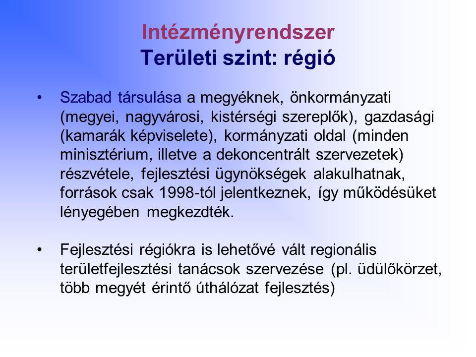 Intézményrendszer Területi szint: régió