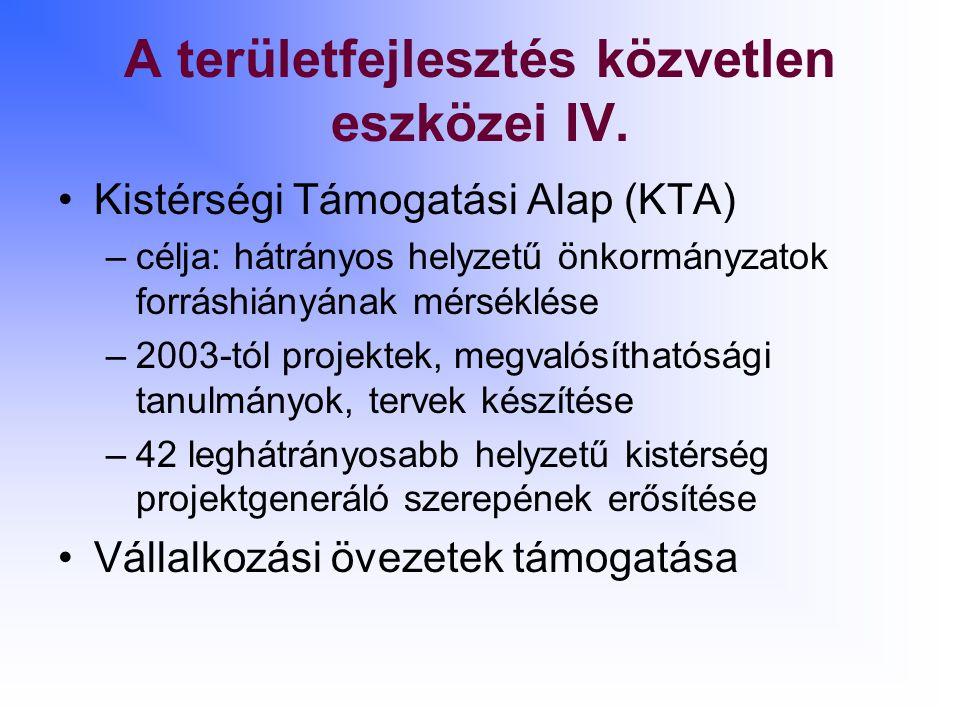A területfejlesztés közvetlen eszközei IV.