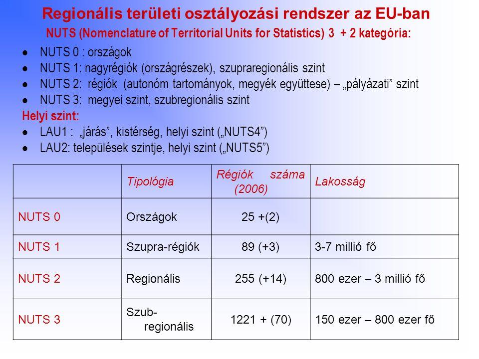 Regionális területi osztályozási rendszer az EU-ban