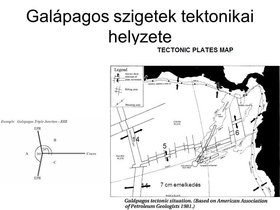 Galápagos szigetek tektonikai helyzete