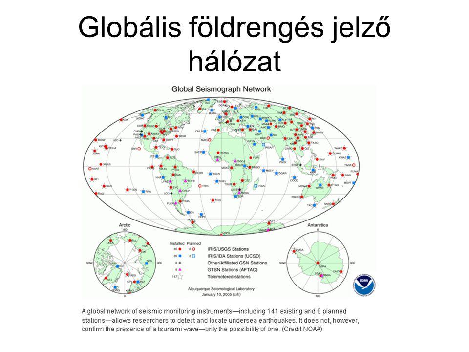 Globális földrengés jelző hálózat