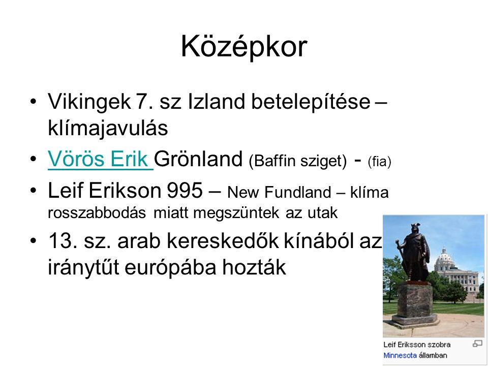 Középkor Vikingek 7. sz Izland betelepítése – klímajavulás