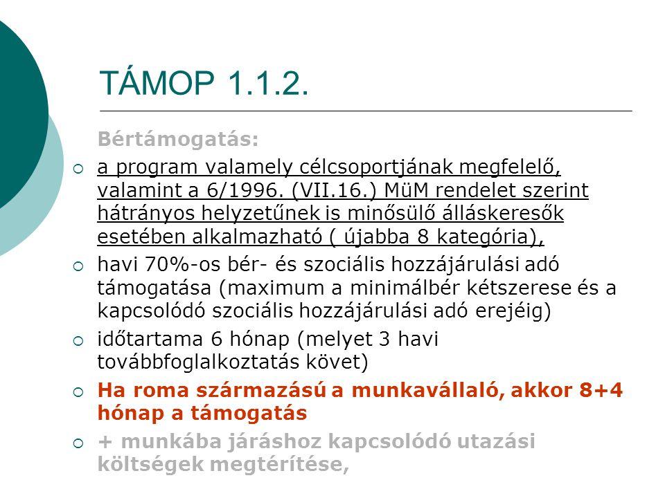 TÁMOP 1.1.2. Bértámogatás: