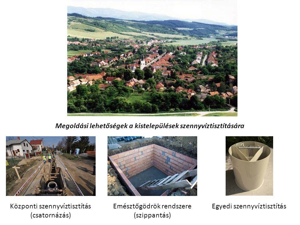 Megoldási lehetőségek a kistelepülések szennyvíztisztítására
