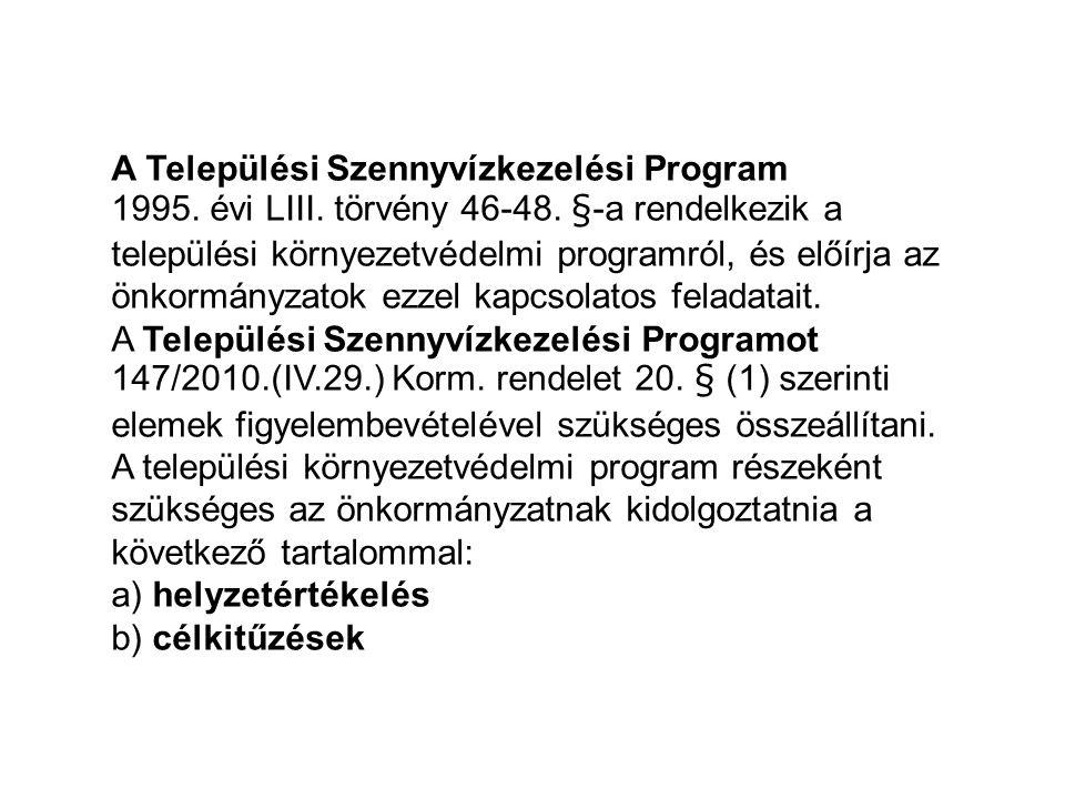 A Települési Szennyvízkezelési Program