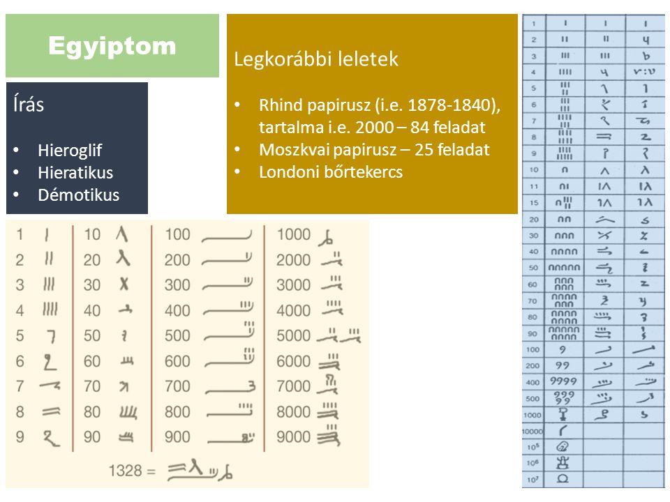 Egyiptom Legkorábbi leletek Írás