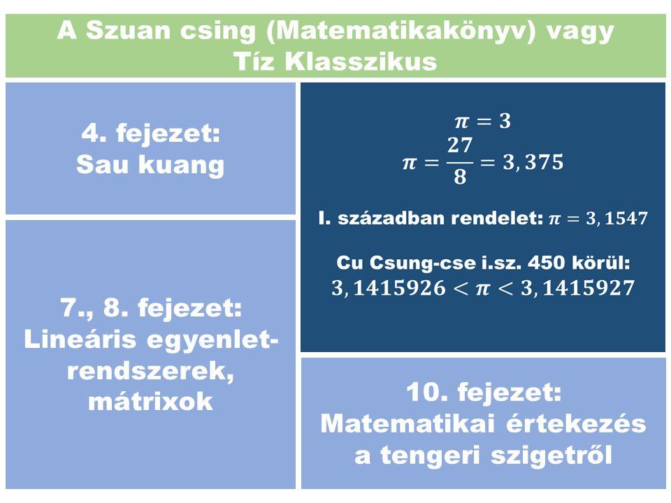 A Szuan csing (Matematikakönyv) vagy Tíz Klasszikus