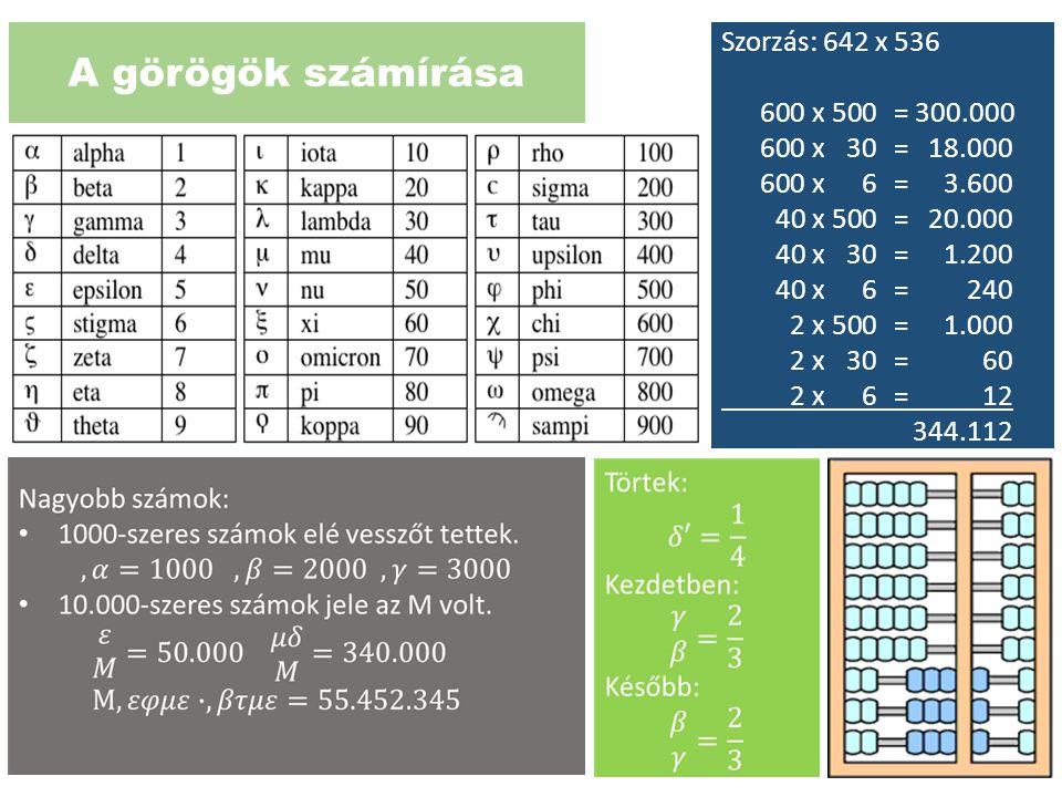 A görögök számírása Szorzás: 642 x 536 600 x 500 = 300.000